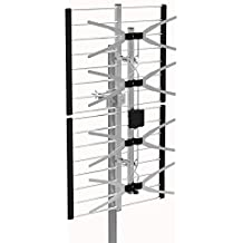 TV Antenna, Getlink Digital Outdoor UHF and HDTV Antenna - 100 Miles Range