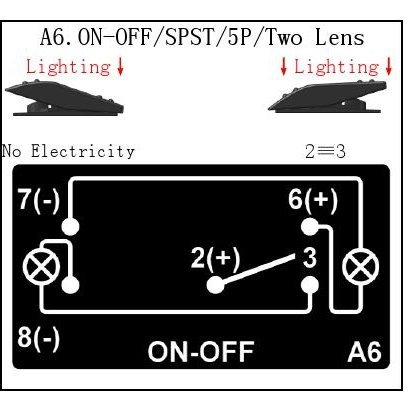 Red Laser Rocker Switch Backlit ACCESSORIES 12V Bright Light Powersports [SLR1152BLPFBA] by Bright Light Powersports (Image #5)