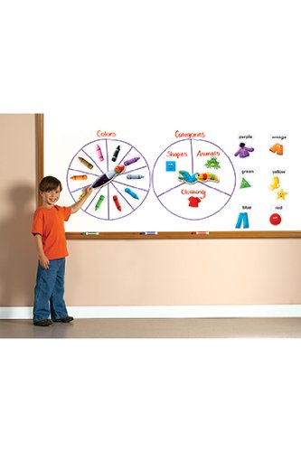Educational Insights Spinzone Magnetic Whiteboard