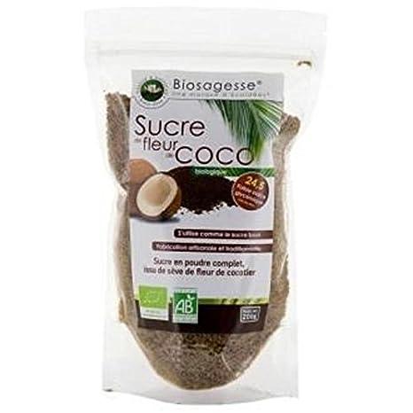 Indice glucemico de coco