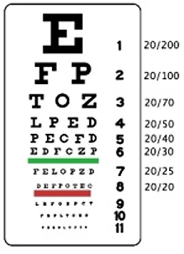 photo about Printable Eye Charts named EYE CHART SNELLEN 10 Feet