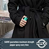 SABRE Red Key Case Pepper Spray with Quick