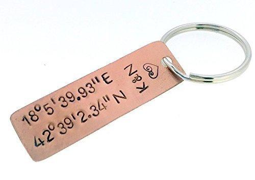 8a2a49303e401 Amazon.com  Bronze Anniversary Coordinate Keychain