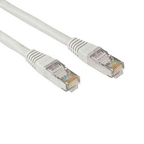 KaiPing Cable Red Categoría Cat5 Utp Rj45 Ethernet Redondo Categoria 5 Modem Smart TV Alta Velocidad (10 Metros, Blanco)