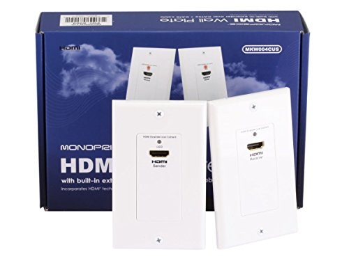 (Monoprice HDMI Over CAT5E / CAT6 Extender Wall Plate (Pair) - Single Port (1P) - White)