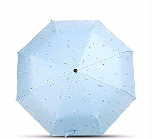PEIWENIN-Lady sol paraguas protección UV paraguas creativo ...