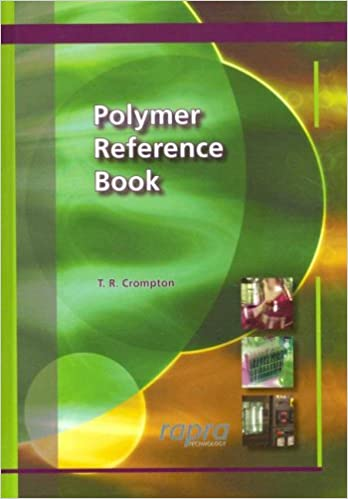 Using reference management software
