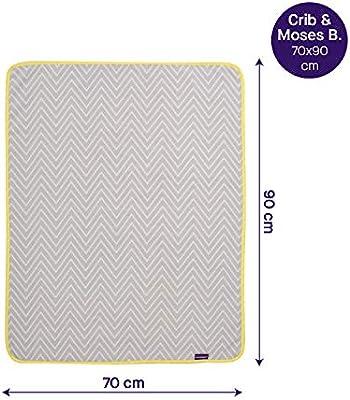 Clevamama Fleece Blanket Crib Basket Grey /& White Chevron 70x90 Baby Fleece Blanket 3458