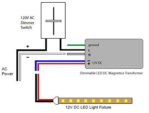 magnetic strip wiring diagram car led strip wiring diagram ledwholesalers dimmable 12-volt dc magnetic transformer ...