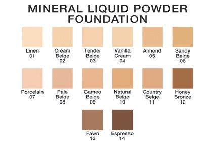 Buy powder foundation for sensitive skin