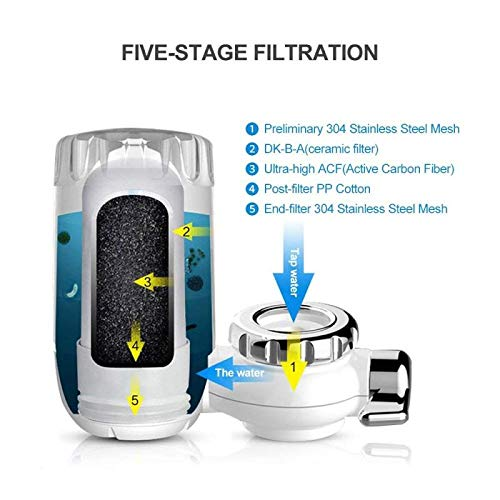 Spardar Water Filters, Faucet Water Purifier, Tap Water Filtration System for Kitchen and Bathroom, Mutil- Stage Filter Fits Stand Faucets