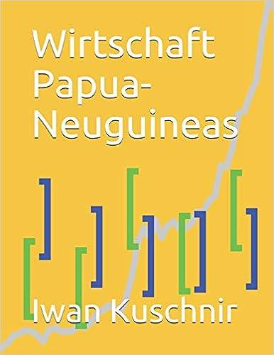 Wirtschaft Papua-Neuguineas
