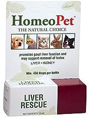 HomeoPet Cleanz Detox