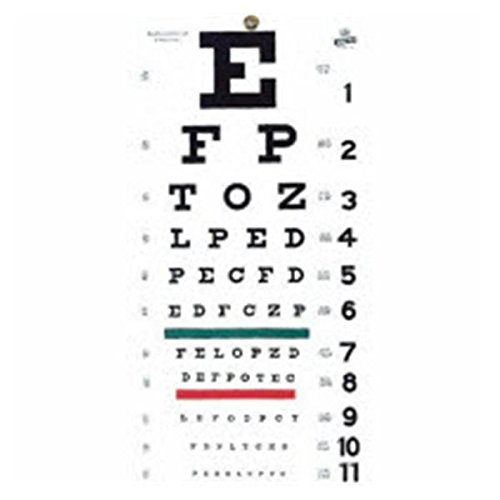 WP000-3053 3053 3053 Eye Chart Plastic Pocket Size Ea From Tech-Med Services, Inc