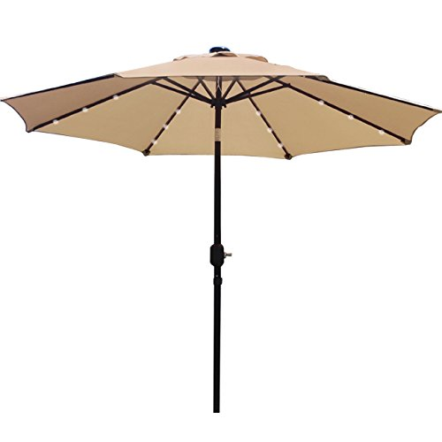 Buy patio umbrella review