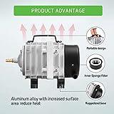 VIVOSUN Air Pump 1110 GPH 8 Outlet 50W 70L/min