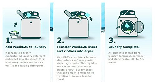 WashEZE 3-in-1 Laundry Detergent Sheets, Scent Free, 40 Count Package by WashEZE (Image #1)