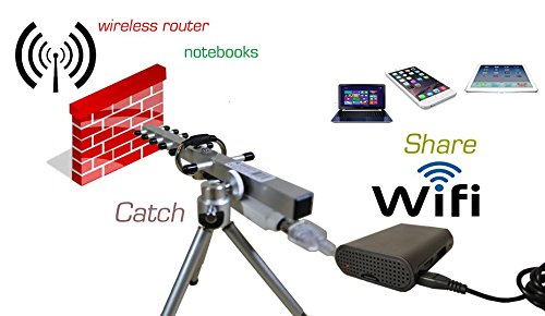 Amazon.com: Catch n Share WiFi Extender kit for High Power USB-Yagi TurboTenna antenna 2200mW: Computers & Accessories