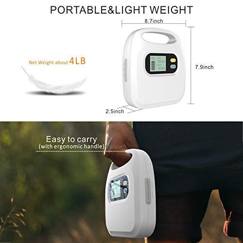Buy portable cpap machine