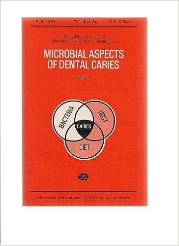 Microbial Aspects of Dental Caries: Workshop Proceedings: H.M. Stiles, etc.: 9780917000010: Amazon.com: Books