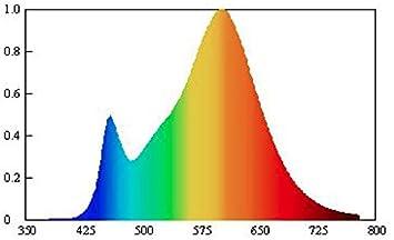 warmweiss 5W 120/° Abstrahlwinkel 35W Ersatz 3er IP44 LED Einbaustrahler Set Wei/ß matt mit LED GU10 Markenstrahler von LEDANDO Einbauleuchte r LED Spot 5 Watt Feuchtraum//Badezimmer A+