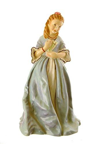 (Royal Worcester Sweet Anne Rw3630 Freda Doughty Figurine)