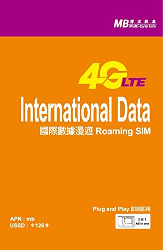 4G LTE International Data Package SIM card (500 MB / 0.5 GB / 15 Days)