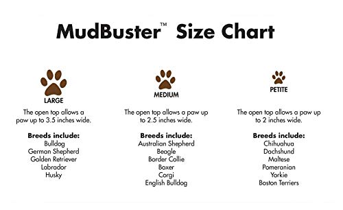Typical Dog Paw Cleaner Sizing Chart (Source: Dexas MudBuster, Amazon)