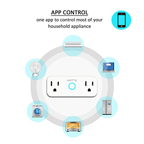 WATT8 Mini Wi-Fi Smart Plug, Dual Outlet, Works with Amazon Alexa and Google Assistant, No Hub Required, Control Your Appliances by Smart Phone and voice With Timing Function From Anywhere by WATT8 (Image #4)
