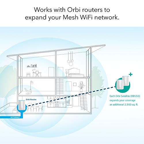 Netgear Orbi Ultra Performance Whole Home Mesh Wifi