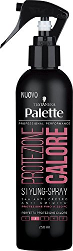 Testanera - Palette Spray Protezione Calore 250 ml HENKEL 1951341