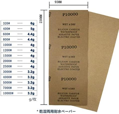 [スポンサー プロダクト]YONIK 耐水ペーパーセット サンドペーパー 紙やすり 耐久 水研ぎ 鏡面磨き 光沢仕上げ 15枚入り (各3枚 1000 1200 1500 2000 2500)