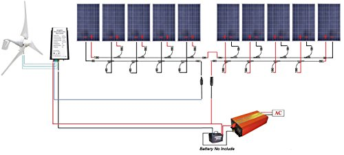 ECO WORTHY 1 4Kw Wind Solar Power product image