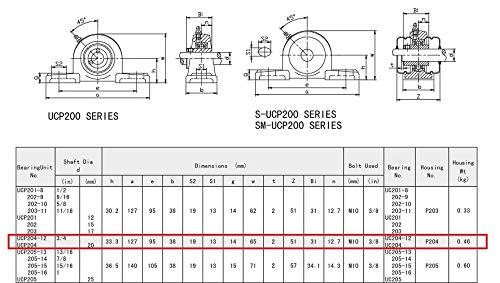 4PCS UCP204-12 Pillow Block Bearing 3//4 Inch Bore 2 Bolt Spherical Solid Base US