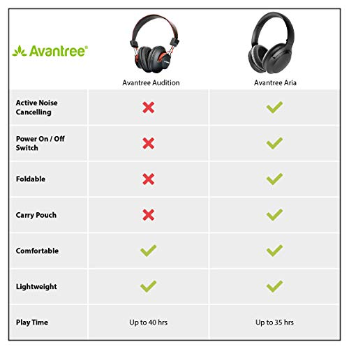 Avantree 40 hr Wireless Wired Bluetooth Over Ear Headphones with Mic, aptX HiFi Headset, Extra Comfortable and Lightweight, NFC, Stereo for PC Cell Phone Laptop - Audition