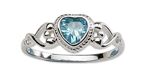Top birthstone rings for babies