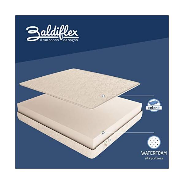 Baldiflex Easy Materasso, in Memory Water Foam, Cotone Ortopedico, Poliuretano, Bianco, 140 x 190 x 18 cm 5 spesavip