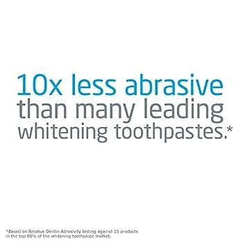 Sensodyne Sensitive Teeth Whitening, True White Mint, Sensitivity Toothpaste, 3 Ounce 3