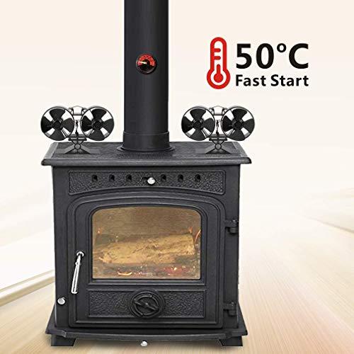 Amazon.com: Ventilador de estufa CRSURE para chimeneas ...