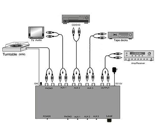 Preamplificatore Phono T-Preamp TCC TC-754: schema collegamenti