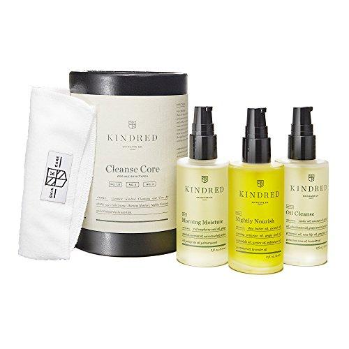 Core Skin Care - 1