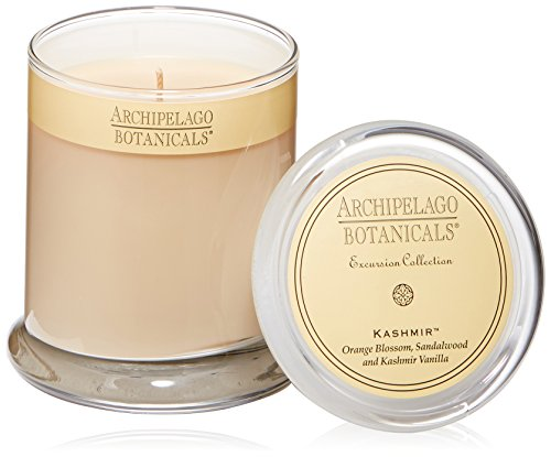 Top Candles & Home Scents