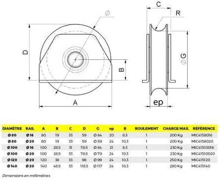 Galet ou roue de portail support lat/éral diam/ètre 80 mm pour rail gorge ronde 16 mm