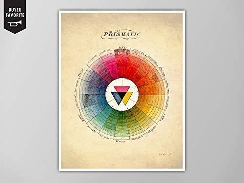 Amazon Com Vintage Color Wheel Prismatic Art Print Vintage
