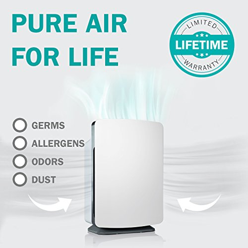 Alen-BreatheSmart-Classic-Customizable-Air-Purifier-Asthma-Smart-Bundle-with-HEPA-Filter-to-Remove-Allergens-Mold-and-Bacteria-in-Primer