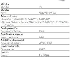Famatel 3951 - Caja icp 506x230x130 ip-65: Amazon.es: Bricolaje y ...