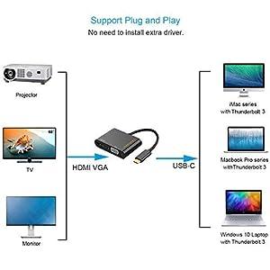 USB C to HDMI + VGA, CableCreation USB Type C (Thunderbolt 3 Compatible) to HDMI 4K+VGA Adapter, Compatible Macbook Pro/Chromebook Pixel/Dell XPS 13/Yoga 910,iPad Pro 2018,Macbook Air 2018,Black, 20CM (Color: Black_1 Pack, Tamaño: 1 PACK)