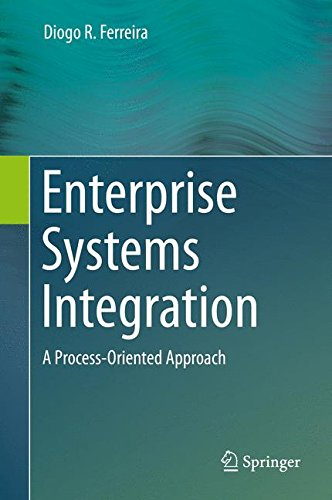 Top systems integration
