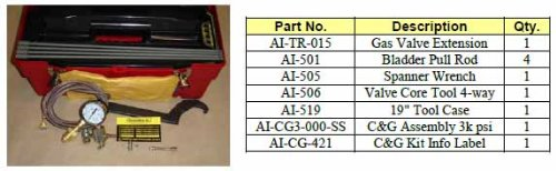 Accumulators AI-TKIT-B Accumulator Basic Maintenance Kit 3000 psi Inc.
