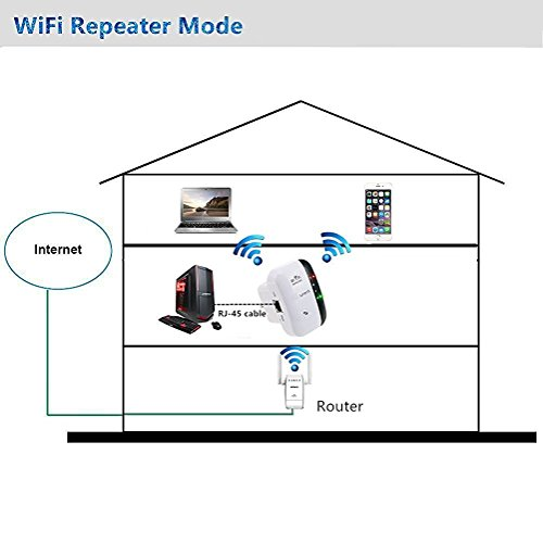 147th-Wifi-Range-Extender-Wireless-N-Point-Amplifier-Network-Repeater-24G-Lan-AP-High-Speed-Signal-Booster-Apter-WLAN-Router